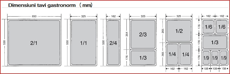 Tava gastronorm | GN 1/3-20 mm inox