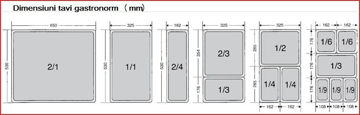 Tava gastronorm | GN 1|1-65 mm inox