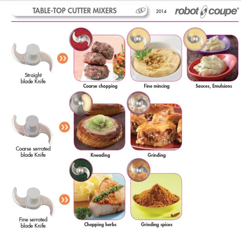 Cutter profesional R15 - Robot Coupe